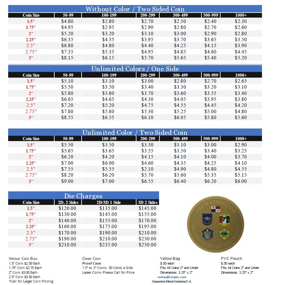 Challenge coins pricing